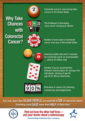 ACG14 WhyTakeChances Infographic web